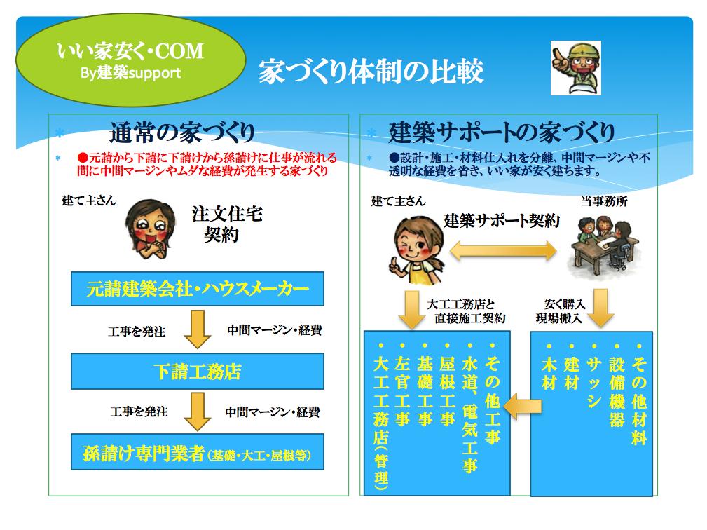 スクリーンショット(2015-11-19 21.38.31)